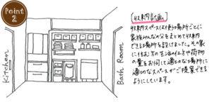 [収納計画]収納スペースは使う場所ごとに家族みんなの分をまとめて収納できる場所を設けました。その家に住む方の生活の仕方や荷物の量をお伺いして適切な場所に適切なスペースがご提案できるようにしています。